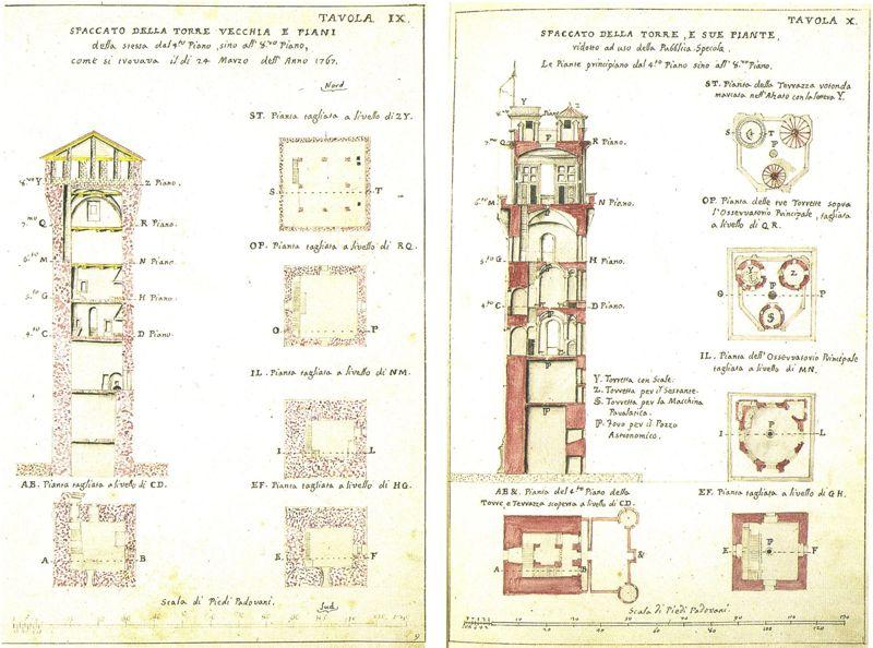 Il castello carrarese for Disegno del piano di architettura